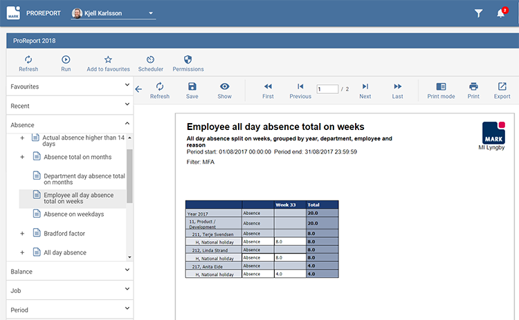 ProReport rapport: Employee All Day absence